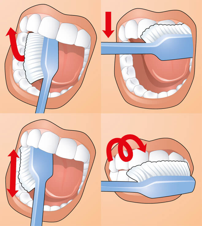 Как чистить зубы при беременности
